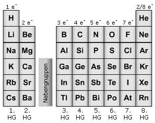 molekülmasse berechnen online